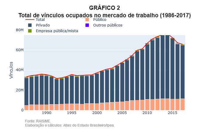 ESTUDO DO IPEA DERRUBA MENTIRAS SOBRE EXCESSO DE FUNCIONALISMO PÚBLICO